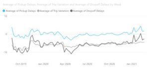 DRT data